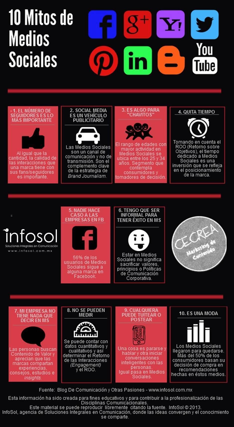 infografia 10 mitos sobre redes sociales1 1 - Redes Sociales: Mitos y leyendas en una infografía
