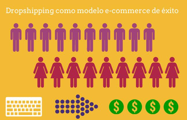 Dropshipping como modelo de e commerce e1411575256677 1 - El diseño de tiendas online y el DropShipping ¿qué tienen que ver?