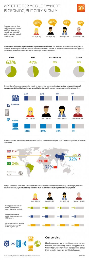 2016-06-22-Mobile_Payment_infographic_final