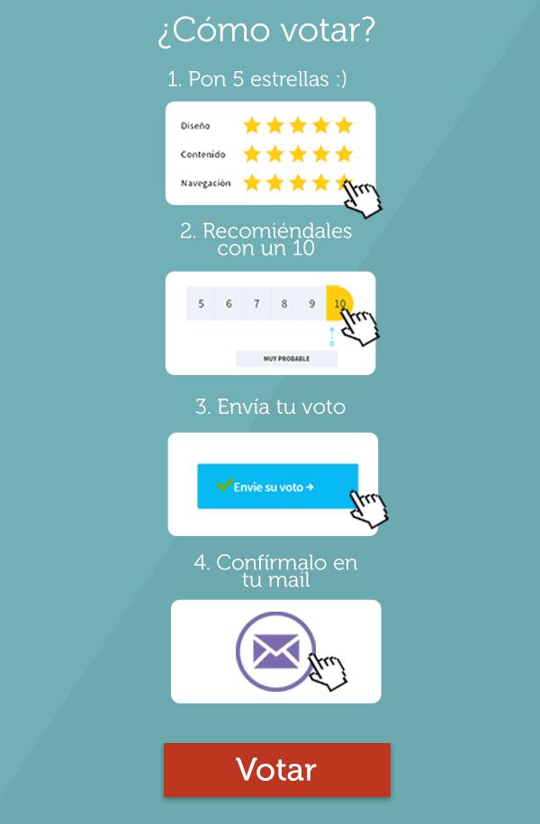 Votar Mejor Web Año sector salud